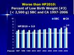 worse than hp2010 percent of low birth weight 3 2 500 g sbc and ca 1997 2006