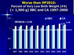 worse than hp2010 percent of very low birth weight 4 1 500 g sbc and ca 1997 2006