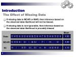 introduction the effect of missing data
