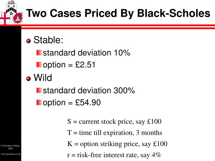 Two Cases Priced By Black-Scholes
