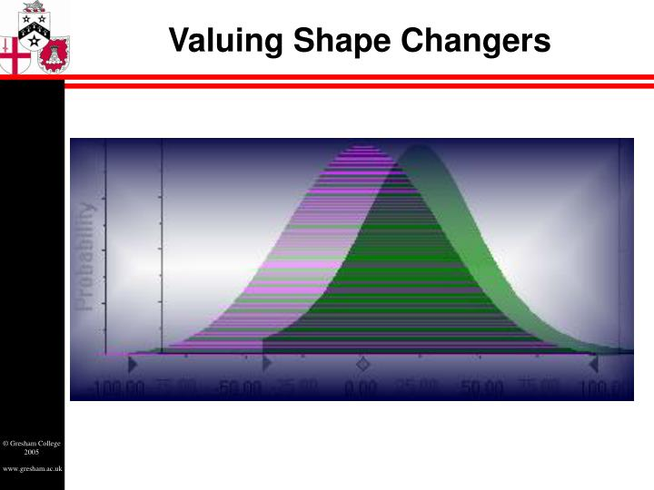 Valuing Shape Changers