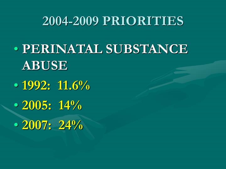 2004-2009 PRIORITIES