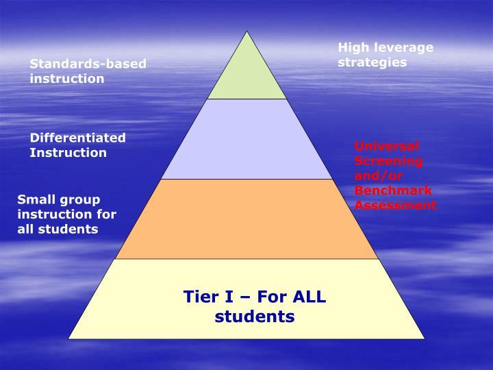 High leverage strategies