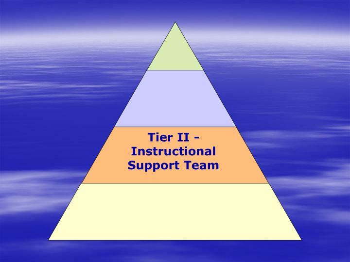 Tier II -Instructional Support Team