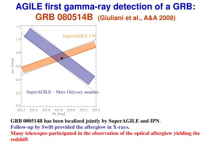 AGILE first gamma-ray detection of a GRB:
