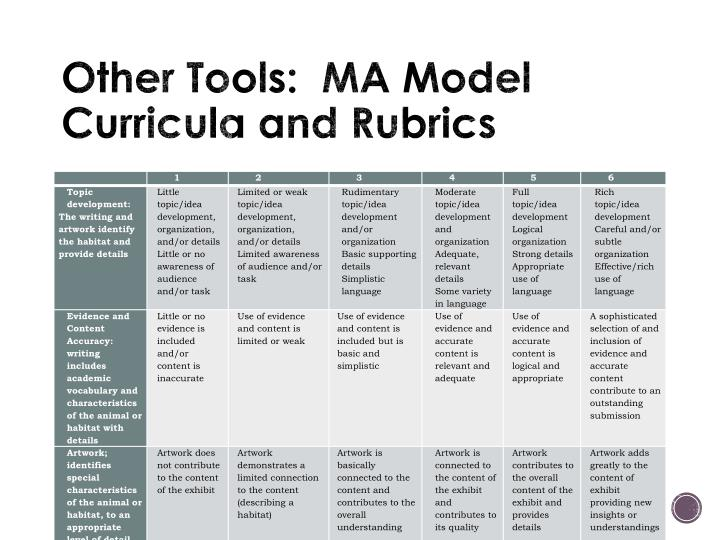 Other Tools:  MA Model Curricula and Rubrics