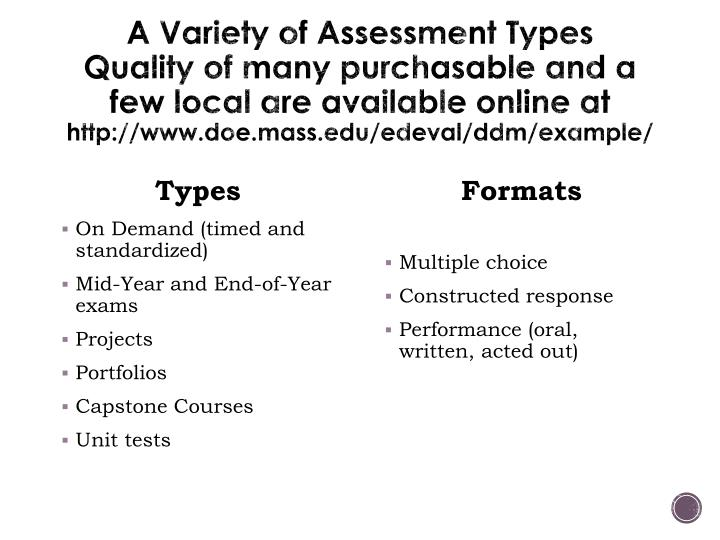 A Variety of Assessment Types