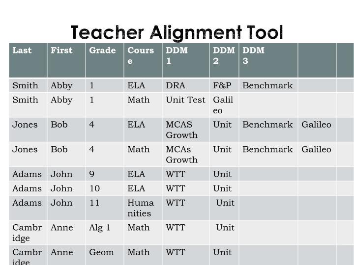 Teacher Alignment Tool