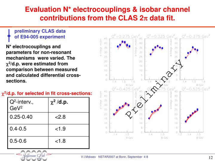 Evaluation N* electrocouplings & isobar channel contributions from the CLAS 2