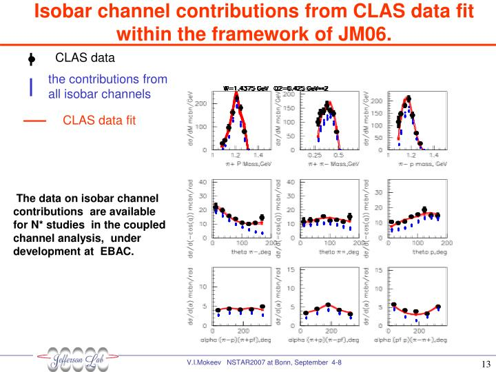 Isobar channel contributions from CLAS data fit within the framework of JM06.