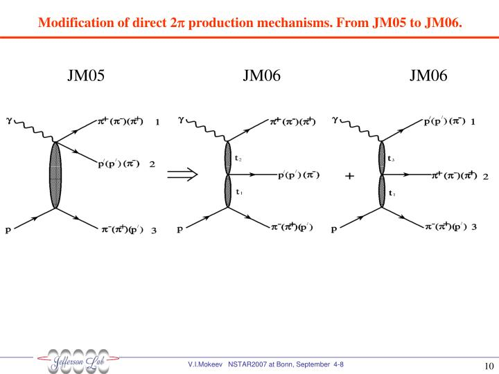 Modification of direct 2