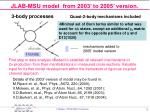 jlab msu model from 2003 to 2005 version