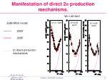 manifestation of direct 2 p production mechanisms