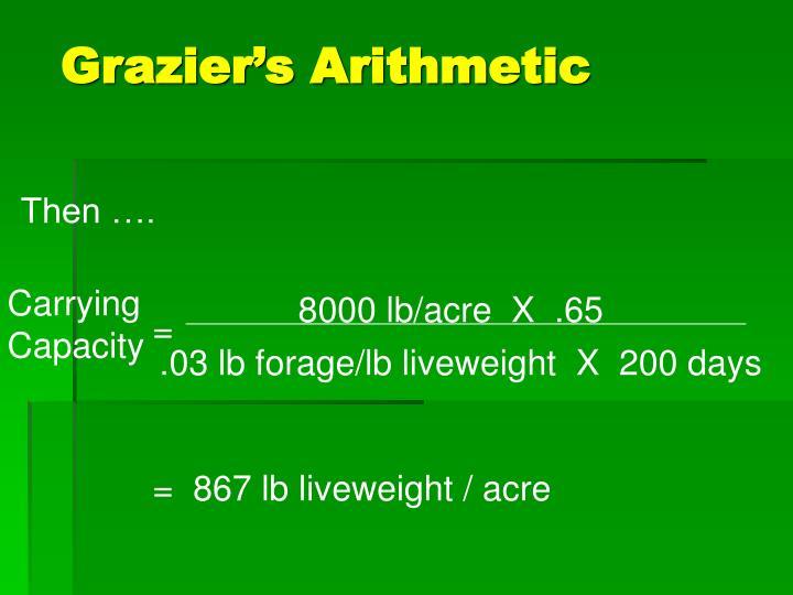Grazier's Arithmetic