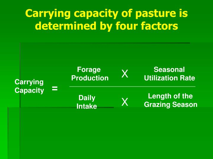 Carrying capacity of pasture is determined by four factors