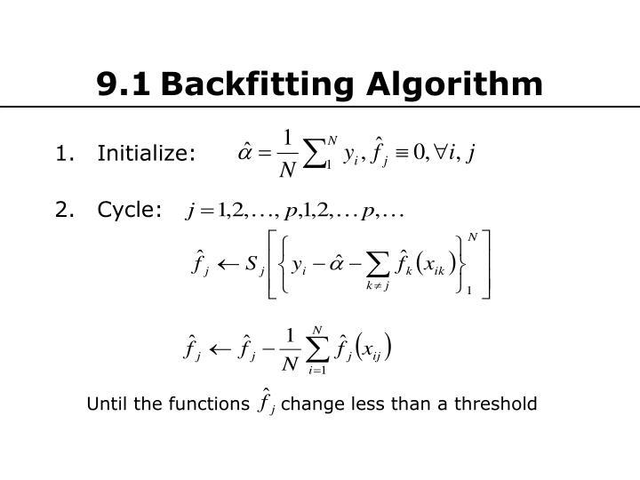 9.1Backfitting Algorithm