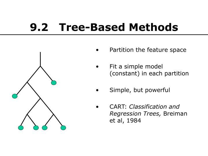9.2   Tree-Based Methods