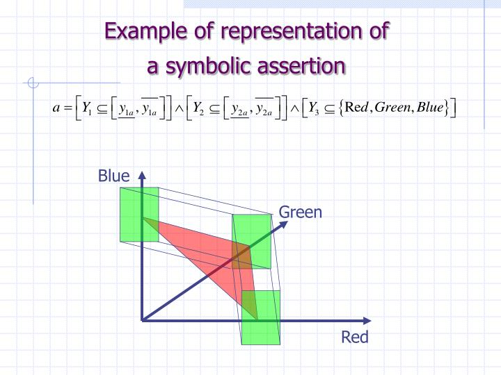 Example of representation of