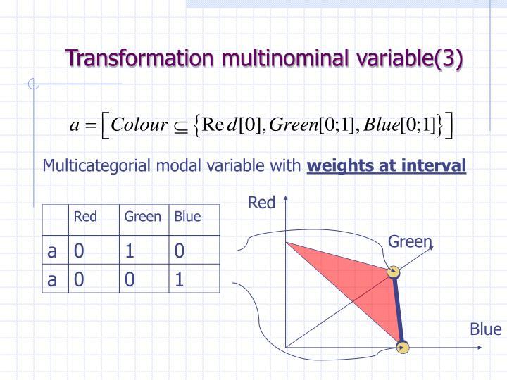 Transformation multinominal variable(3)
