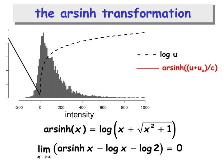 the arsinh transformation