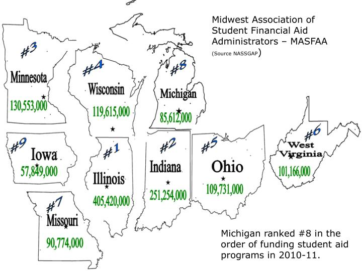 Midwest Association of Student Financial Aid Administrators – MASFAA