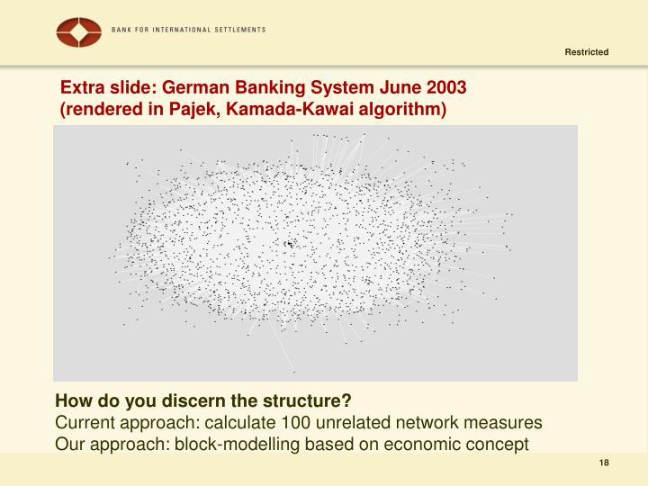 Extra slide: German Banking System June 2003