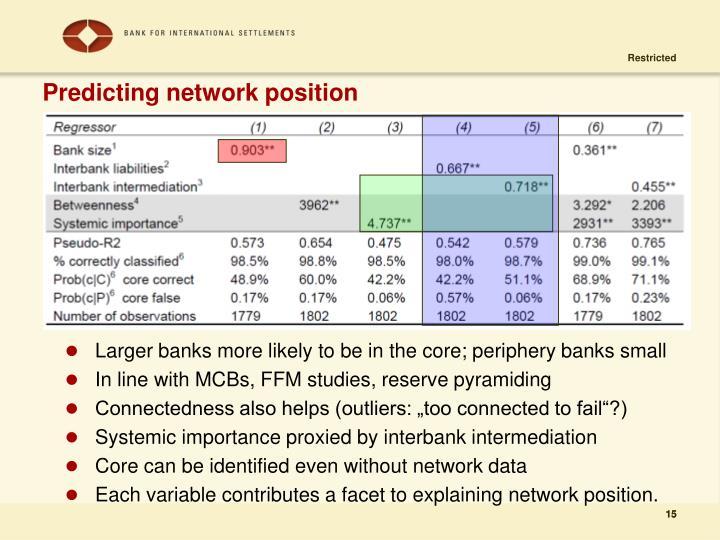 Predicting network position
