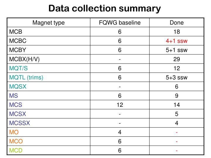 Data collection summary