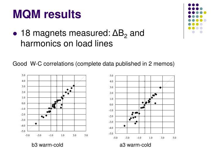 MQM results