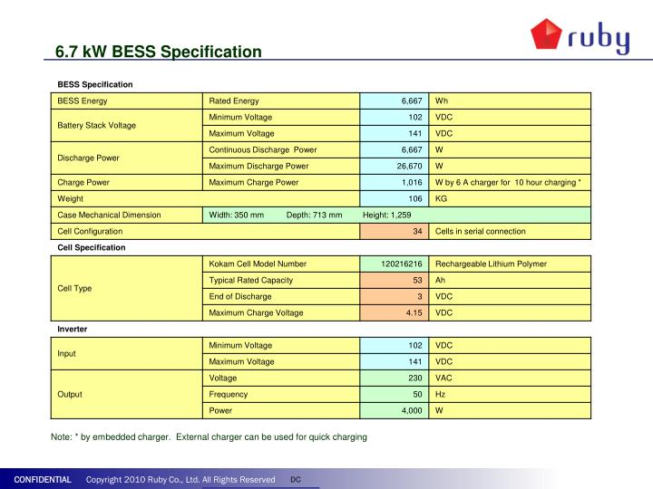 6.7 kW BESS Specification