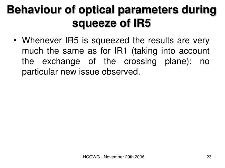 Behaviour of optical parameters during squeeze of IR5