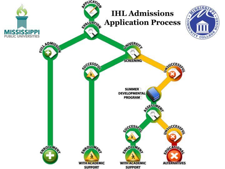 IHL Admissions Application Process