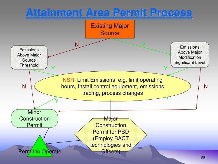Attainment Area Permit Process