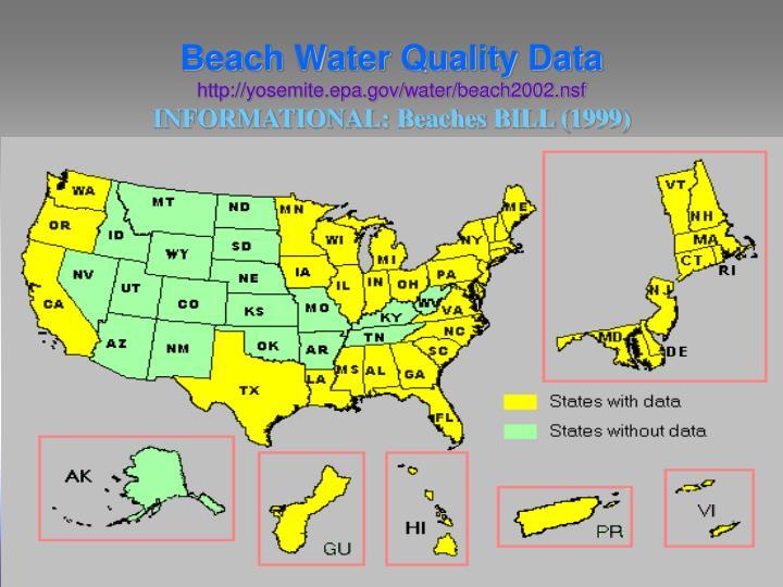 Beach Water Quality Data