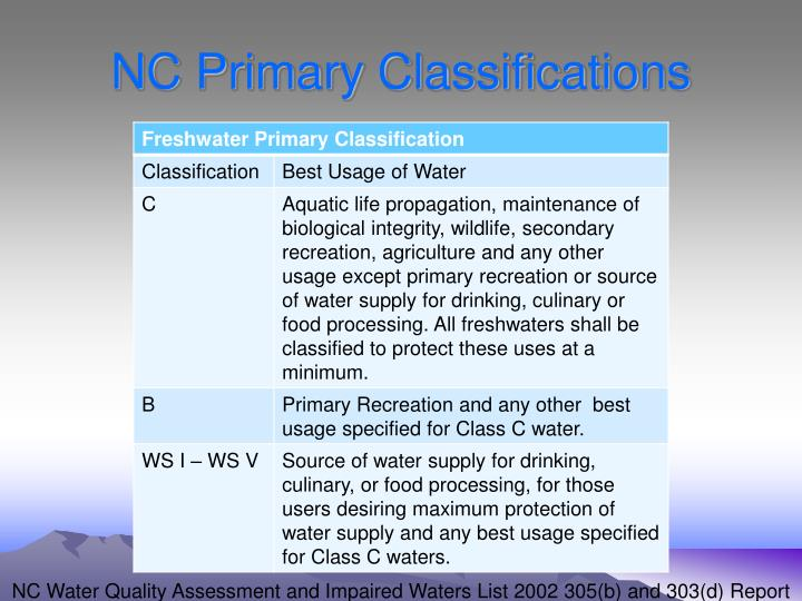NC Primary Classifications