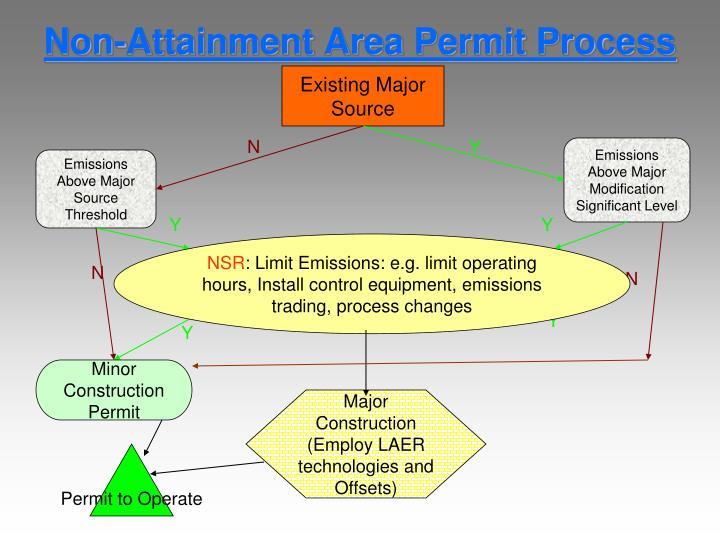 Non-Attainment Area Permit Process