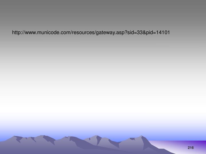 http://www.municode.com/resources/gateway.asp?sid=33&pid=14101