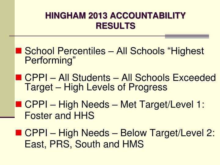 HINGHAM 2013 ACCOUNTABILITY RESULTS