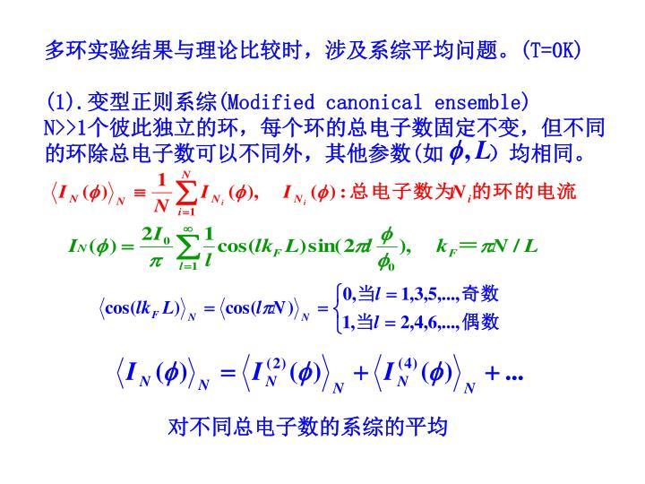 多环实验结果与理论比较时,涉及系综平均问题。