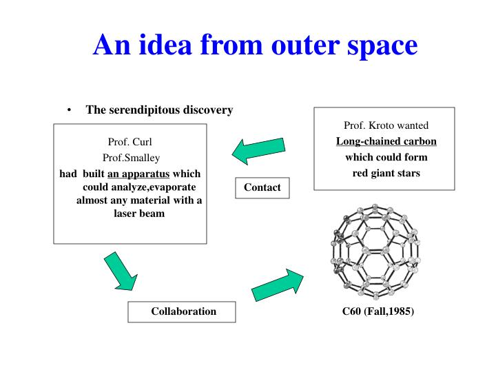 An idea from outer space