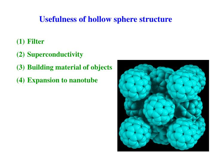 Usefulness of hollow sphere structure
