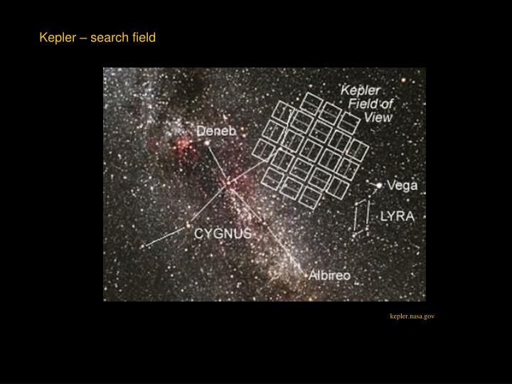 Kepler – search field