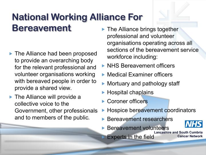 National Working Alliance For Bereavement