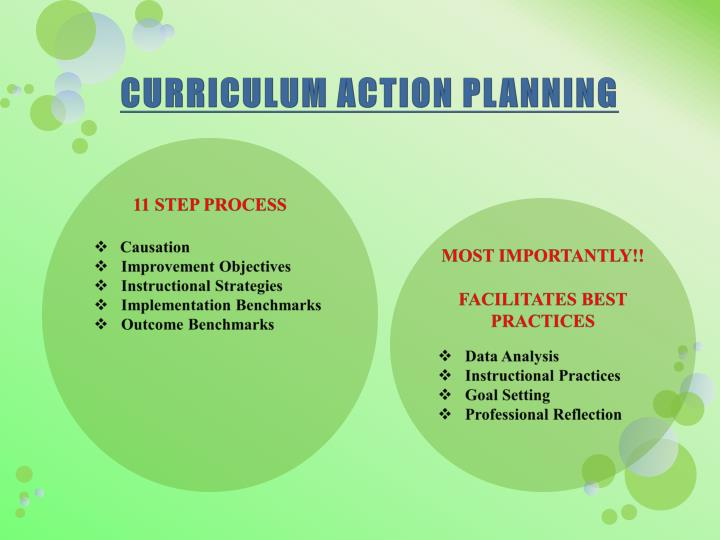 CURRICULUM ACTION PLANNING