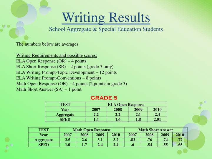 Writing Results