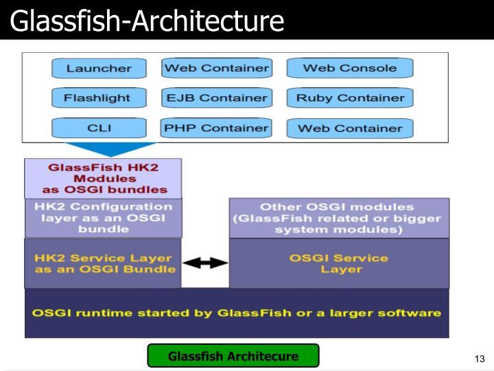Glassfish-Architecture