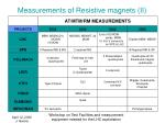 measurements of resistive magnets ii