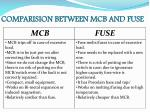comparision between mcb and fuse