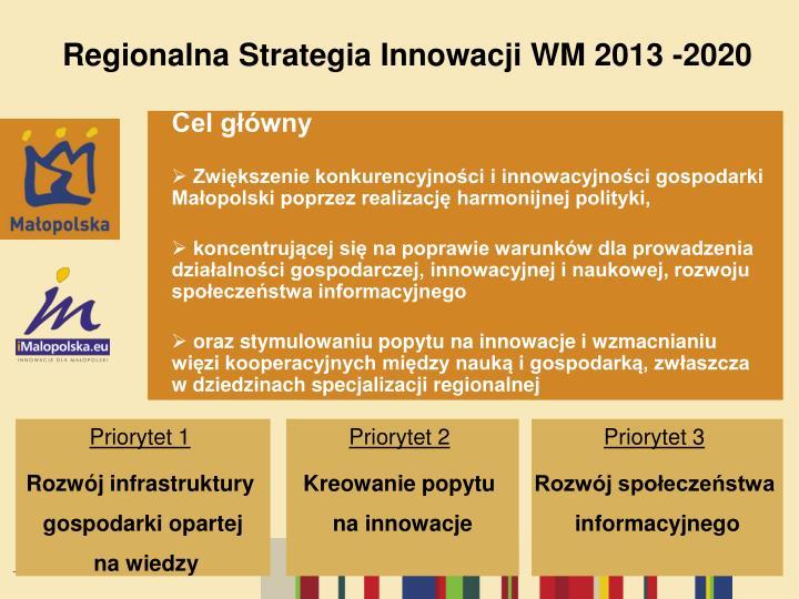 Regionalna Strategia Innowacji WM 2013 -2020