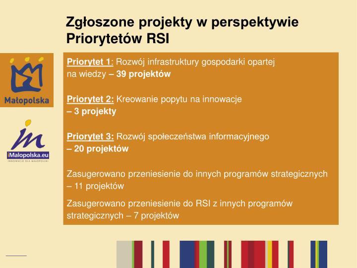Zgłoszone projekty w perspektywie Priorytetów RSI